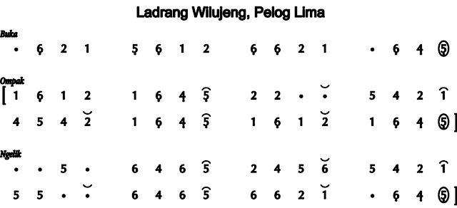 image: Ladrang Wilujeng Pelog 5