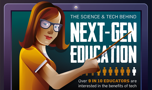The Science & Tech Behind Next-Gen Education