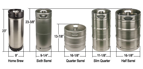 How many beers in a keg