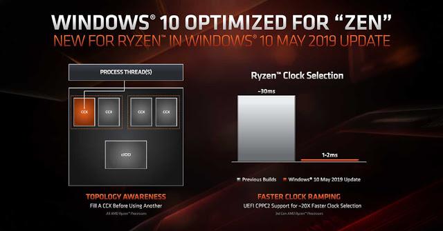إذا كان لديك معالج AMD ، فإنه الآن سريع 15٪ في نظام التشغيل الويندوز