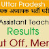 UP Teacher Result 2019-20 for 69000 Post Out: 146060 Candidates Qualified, Check Cut Off