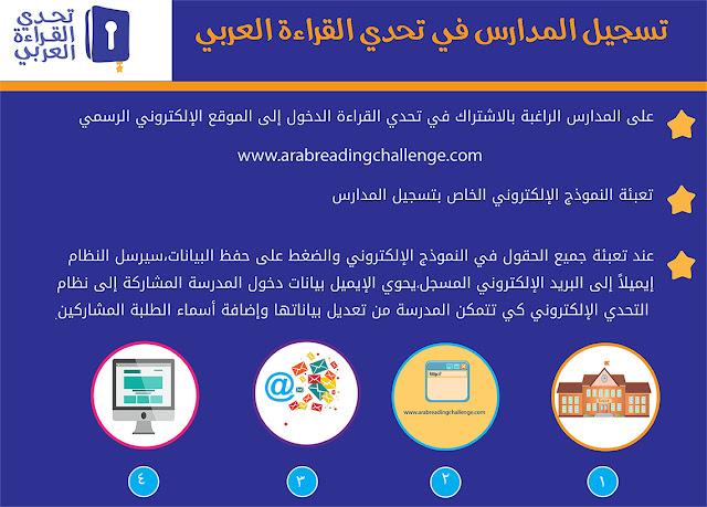 تسجيل المدارس في تحدي القراءة العربي
