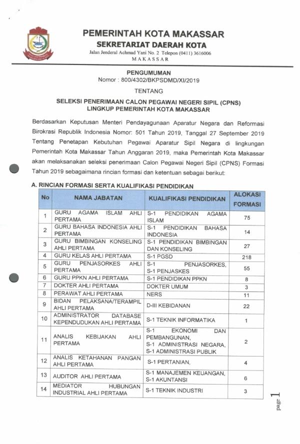 Lowongan Kerja Lowongan D3 S1 S2 Cpns Pemko Makassar Tahun 2019