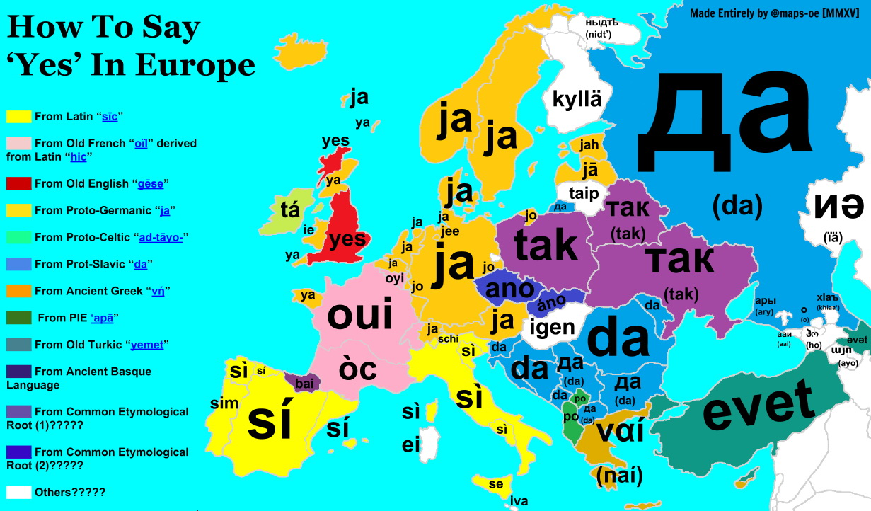 How to say 'Yes' in Europe