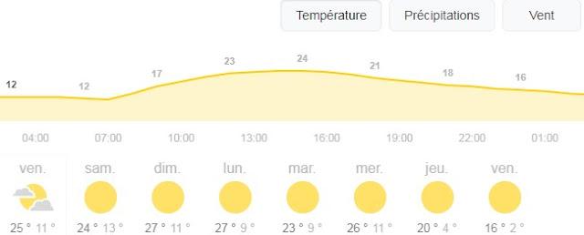 مناخ الرياض