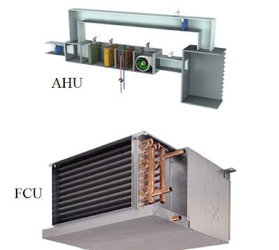 FCU,AHU,فانكويل,وحدات معالجة الهواء ,HVAC,MEP