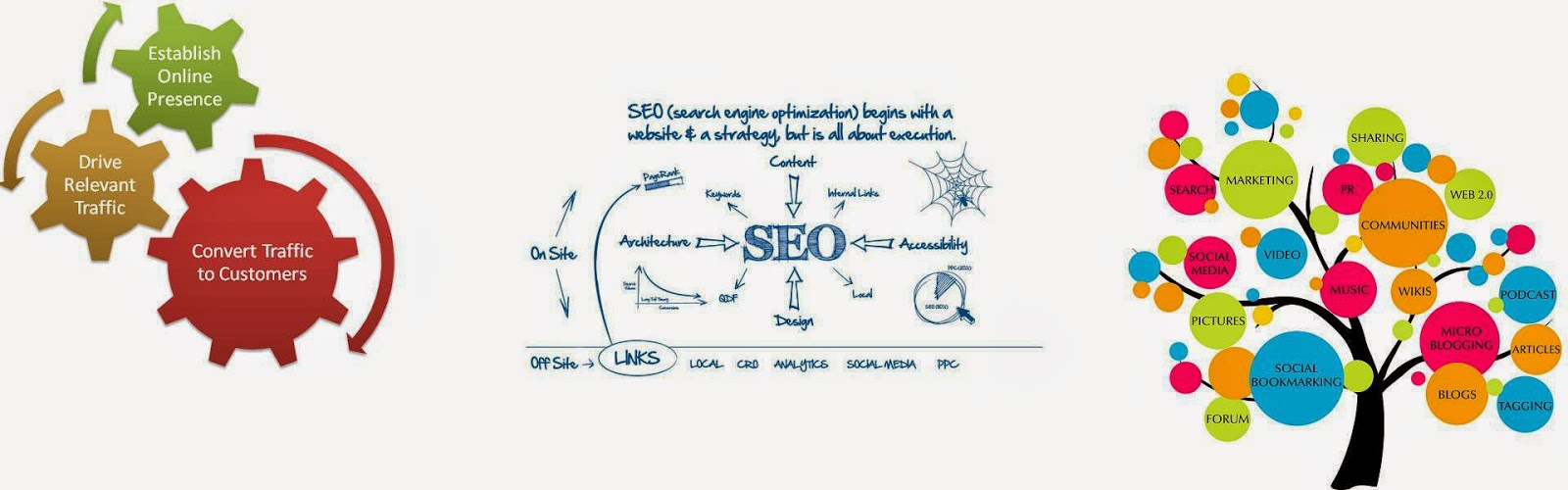 SEO services in Bihta Patna, SEO Compay in Patna, SEO Services in Bihta patna
