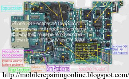 iphone 3g layout schematics Components diagram