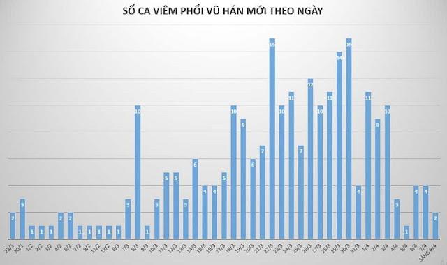 Số người nhiễm virus Vũ Hán tăng lên 251; một ca là bệnh nhân chưa rõ nguồn lây