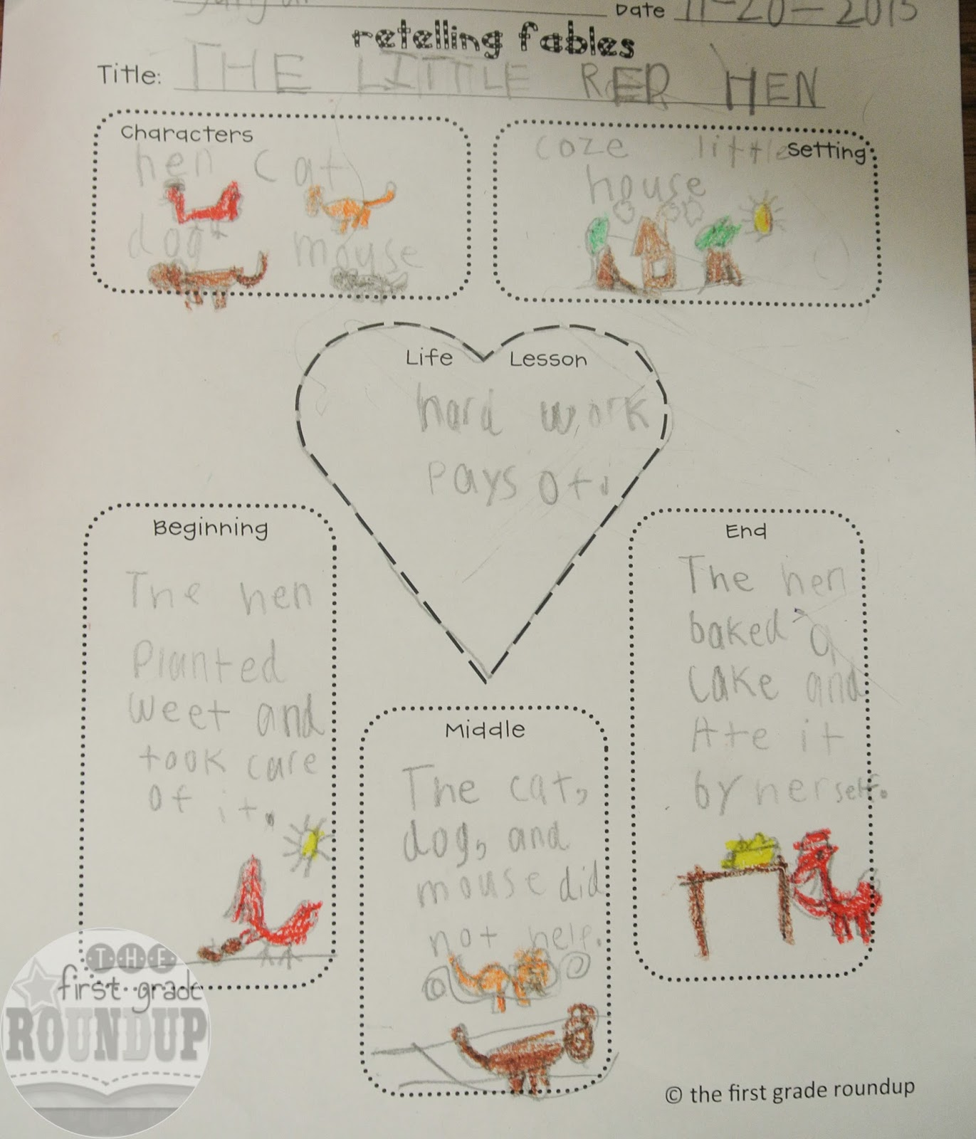 The Little Red Hen Amp Economics