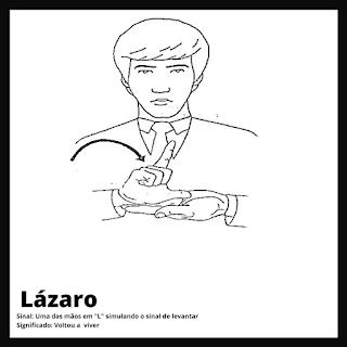 Lázaro em Libras