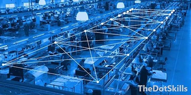 Un réseau Maillé, c'est quoi exactement?