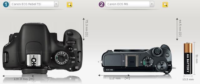 Canon EOS M6 M5 M50 到底買哪一臺好?機身大小與規格整理比較 - 匡大不誇大部落格