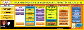 Aplikasi Nilai Kurikulum 2013 SD/MI Kelas 1-6 dengan 2 Semester Format Excel