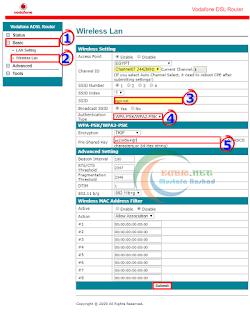 شرح استخدام راوتر فودافون موديل hg520c اكسز