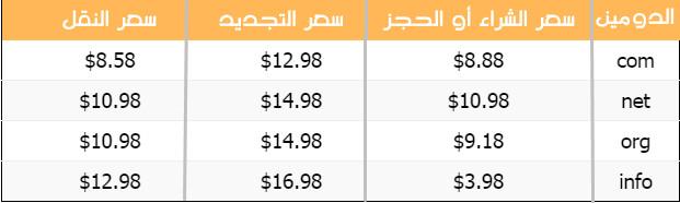 وأسعار الشراء وأسعار التجديد وتحويل الأسعار إلى Namecheap