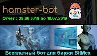 Hamster-Bot - статистика работы с 28.06.2019 по 10.07.2019 года