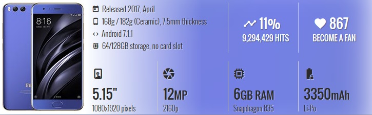 HP China Terbaik & Berkualitas - Xiaomi Mi 6