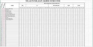 NPAS (Nilai Penilaian Akhir Semester), https://gurujumi.blogspot.com/
