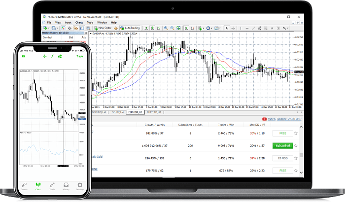 Download the MetaTrader 4 from Olymp Trade trading platform