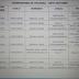 Cronograma de oficinas Ensino fundamental e médio