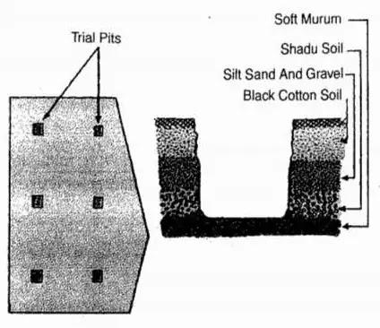 trial pit study strata
