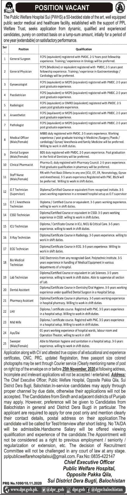 Jobs in public Welfare Hospital Nov 2020