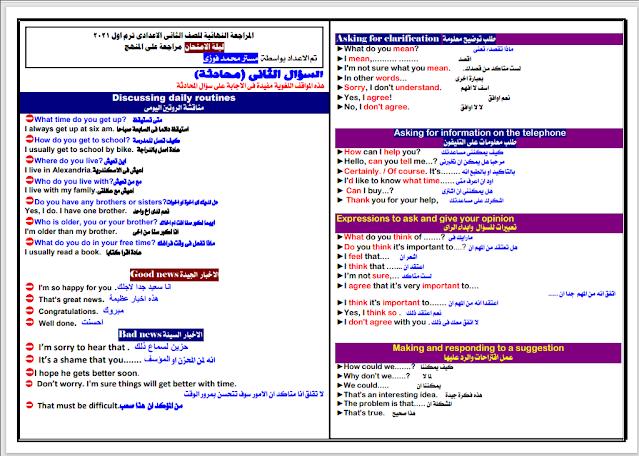 ليلة الإمتحان معدلة للصف الثانى الإعدادى الترم الاول 2021 مستر محمد فوزى