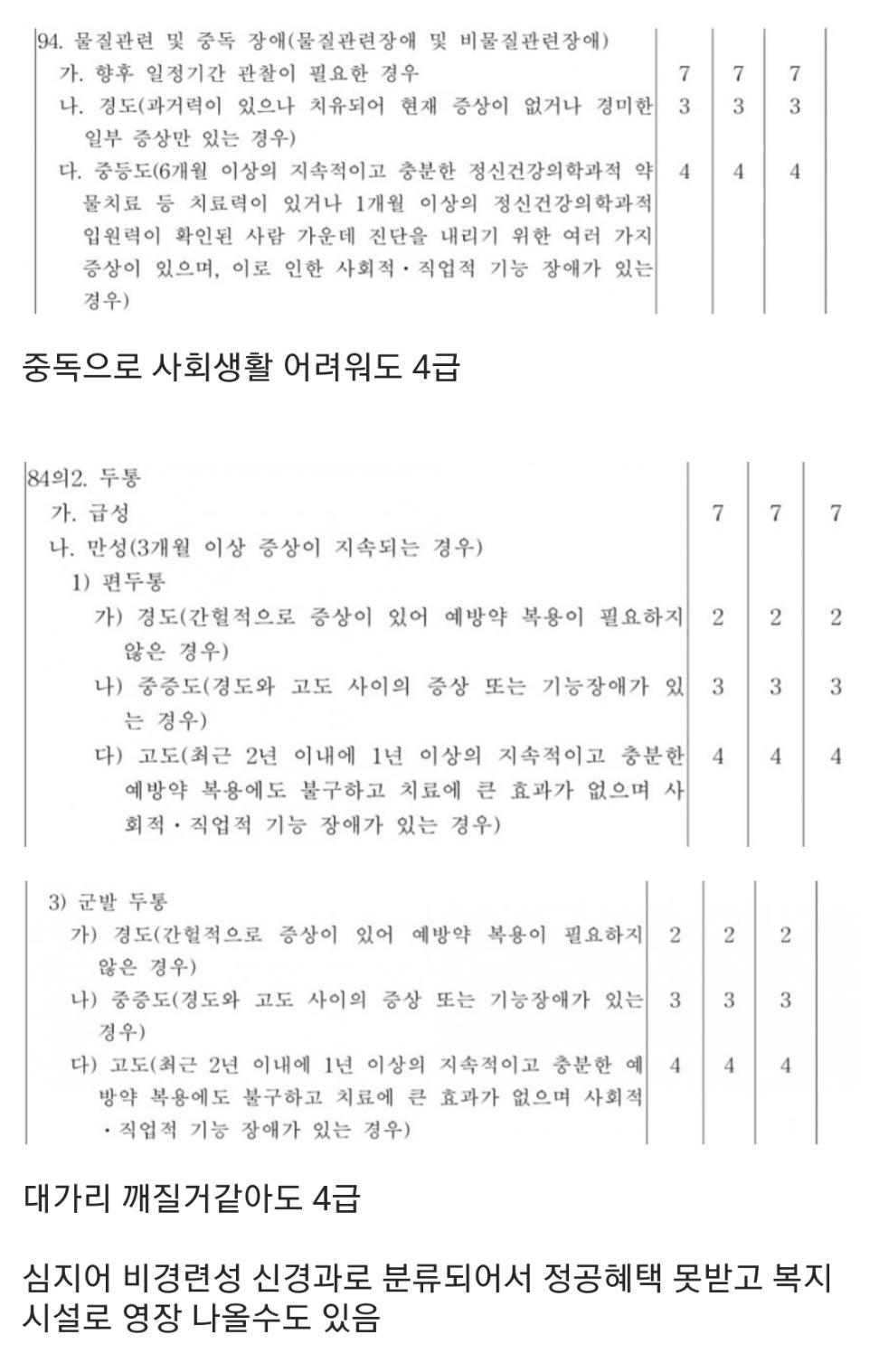 싱글벙글 4급촌 - 꾸르