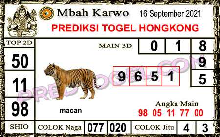 Prediksi Mbah Karwo Hk Kamis 16 September 2021