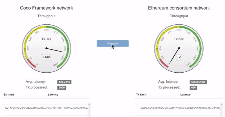 microsoft-ethereum-coco-framework