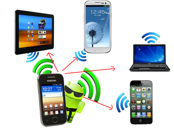 What is Mobile Wi-Fi Hotspot in a mobile? How to use | Sl4tech