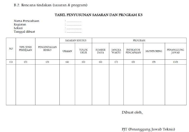 tabel 2 RKK