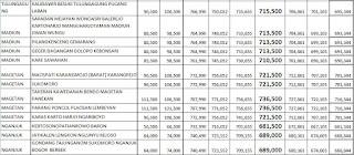 daftar harga bata ringan citicon