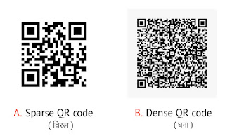 sparse vs dense QR code