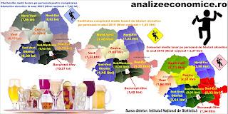 Unde se bea cel mai mult în România