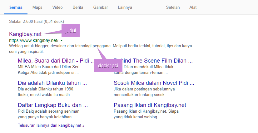 Pemilihan Judul Dan Deskripsi Postingan Yang Di Sukai Google