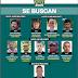 Policía Nacional publica lista de los delincuentes más buscados en Colombia, y montos de recompensas