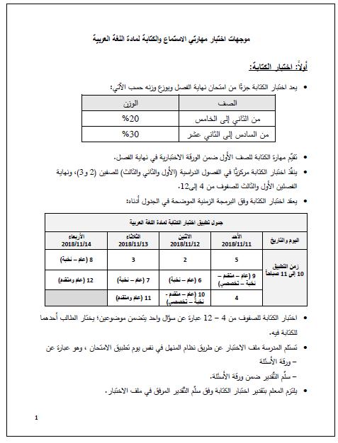 موجهات اختبار مها رتي الاستماع والكتابة في اللغة العربية للصف الثاني إلى الثاني عشر الفصل الاول 2018-2019