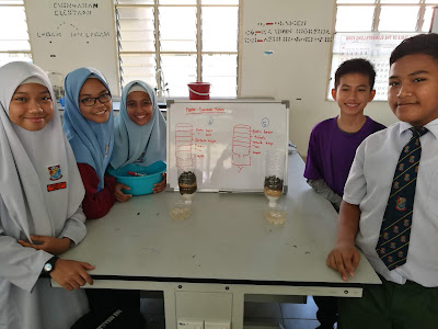 Peer Coaching Project based learning di SMK Bandaraya Kota Kinabalu