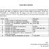 SSC Notice Regarding SSC GD 2018 Exam