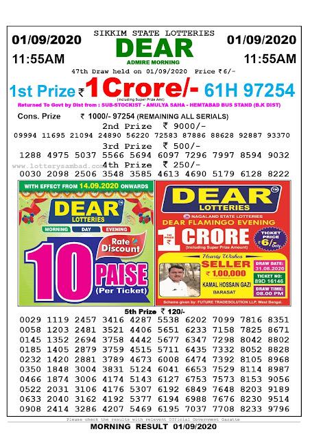 Lottery Sambad Result 01.09.2020 Dear Admire Morning 11:55 am