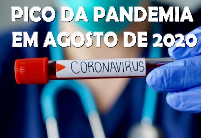 PODCAST REDE GUMA - Pico da pandemia no Brasil deve ocorrer em agosto, segundo a OMS