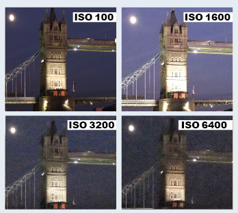 Iso Meaning Photography >> Jiat Photography: How does ISO speeds work?