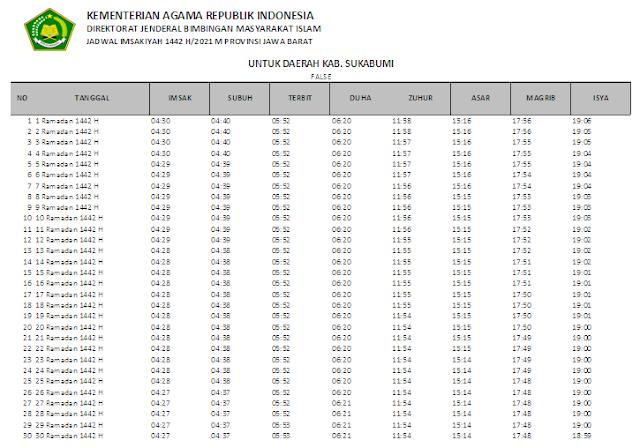 Jadwal Imsakiyah Ramadhan 1442 H Kabupaten Sukabumi, Provinsi Jawa Barat