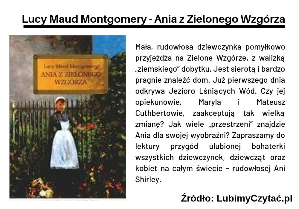 Lucy Maud Montgomery - Ania z Zielonego Wzgórza, Topki, Marzenie Literackie