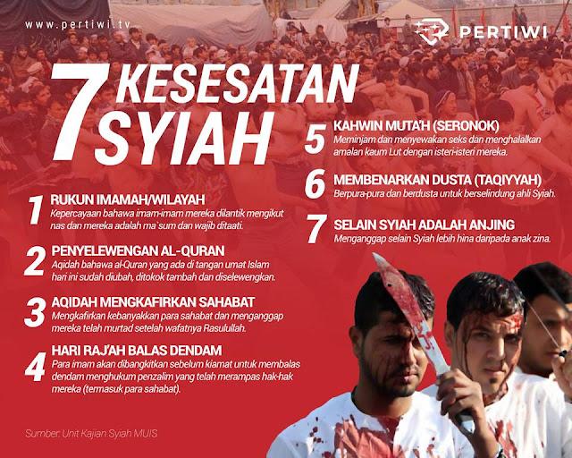 Poster 7 Kesesatan Syiah [Foto]