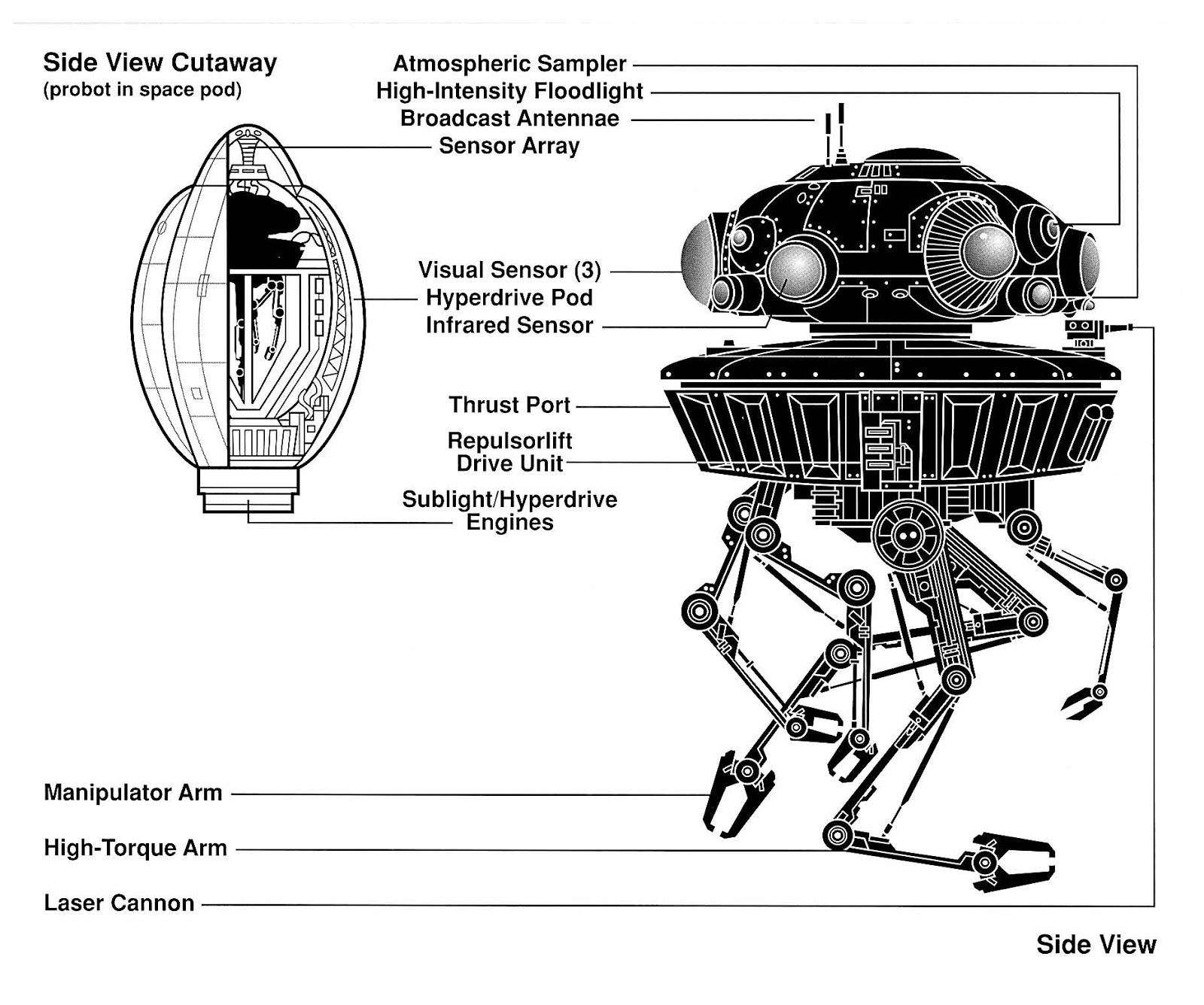 The Modelling News In Boxed 1 12th Scale Imperial Probe