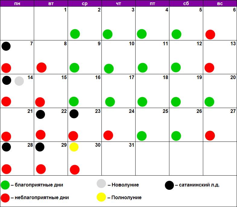 Лунный календарь для пилинга декабрь 2020