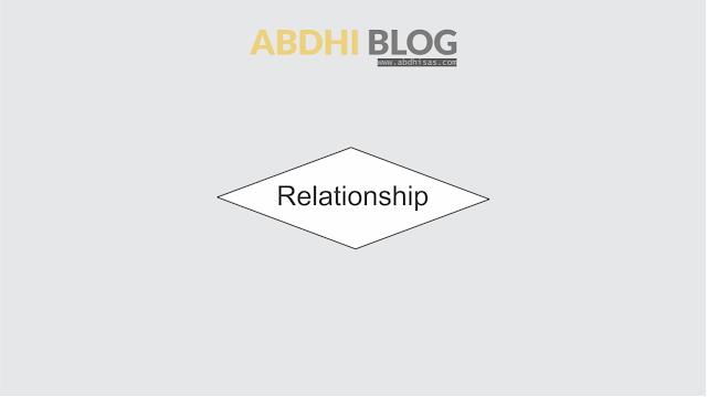 Simbol Relasi (Relationship)